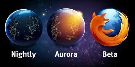 Understanding Firefox Builds