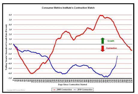 consumer_metrics_chart_3_contraction_watch