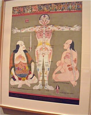 American Museum of Natural History Exhibition, Tibetan Medical Paintings: Body and Spirit