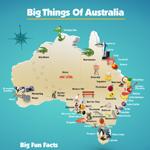 Big Attractions in Australia
