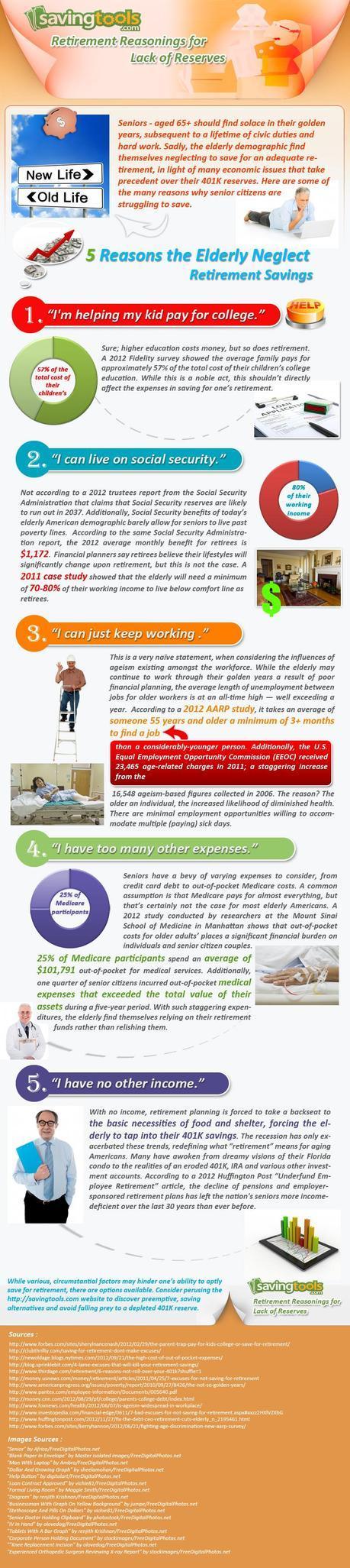 5 Reasons Seniors Neglect Their Retirement Savings Infographic