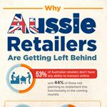 How Aussie Retailers Are Miss The Mark Online Retail