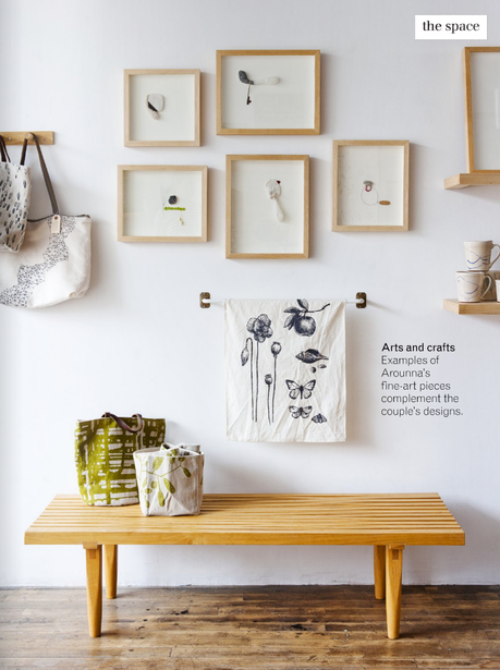 Make your walls beautiful! Inspiring ways to hang art.