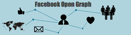 Facebook's Open Graph: Collecting Contact Info & Social Data