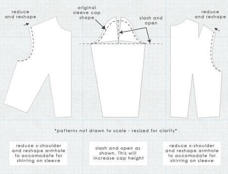 sleeve-cap-ease