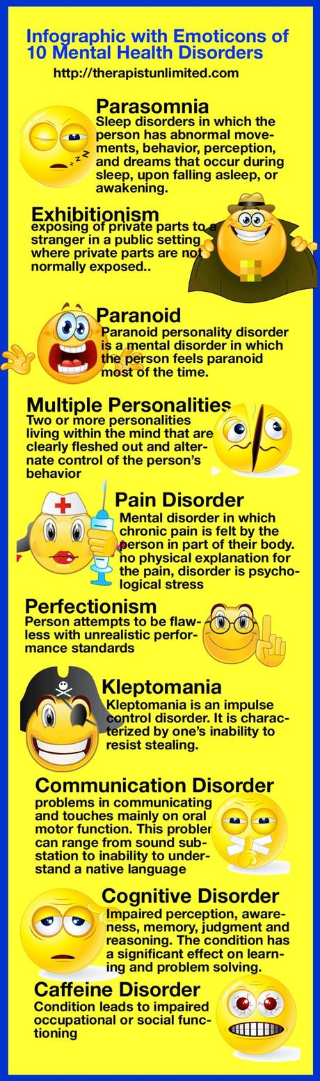 Mental Health Disorders Shown As Emotioncons Infographic