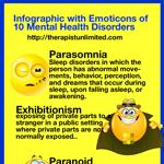 Mental Health Disorders Shown As Emotioncons