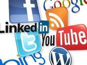Topics Social Media Mention