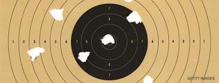 Gun Range Deaths are not All Suicides