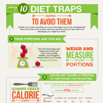 Most Common Diet Mistakes