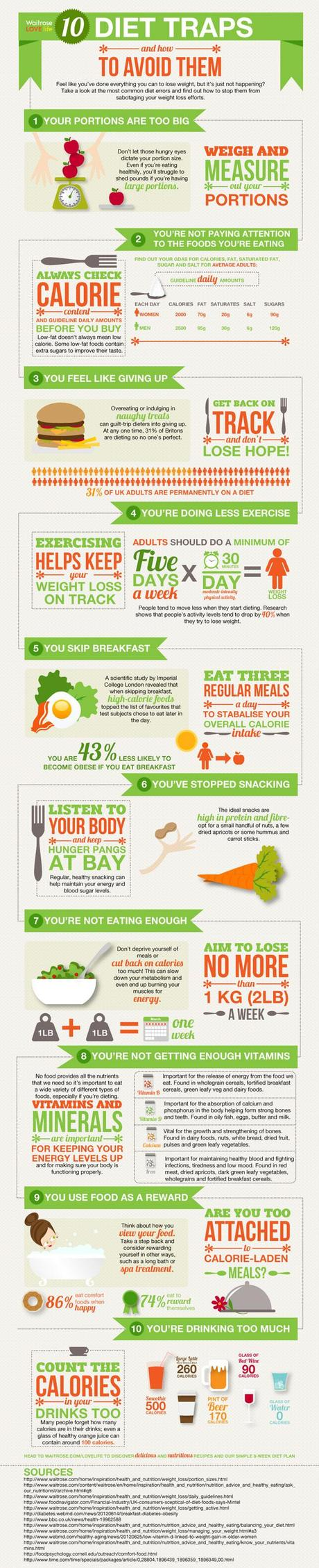 Most Common Diet Mistakes Infographic