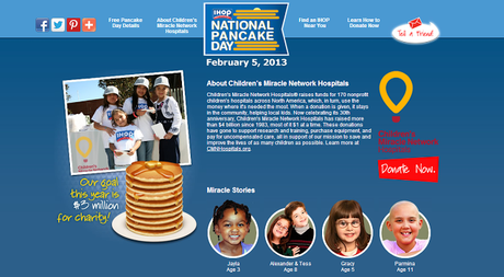 Today is National Pancake Day