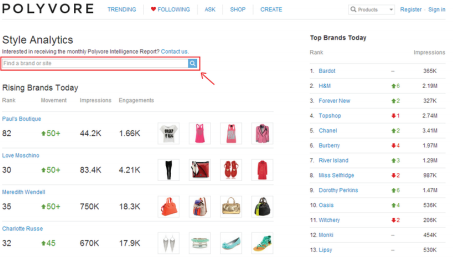 Polyvore Guide for Brands & Retailers: Getting Started