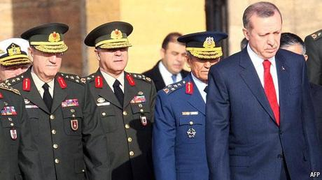 Turkey and its army: Erdogan and his generals