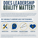Factors and Concerns For Quality Leadership