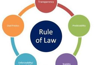 rules of law on business and Laws and regulations  medical licensees - business practices, section 19a-19   regulations on uniform rules concerning boards & commissions, 21a-9.