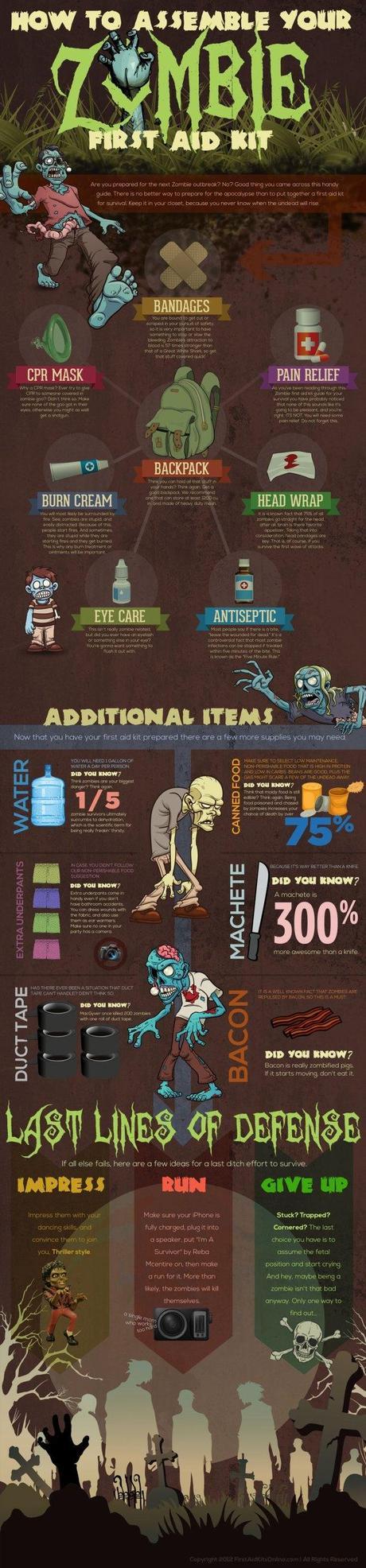 Preparing Your Zombie Apocalypse First Aid Kit