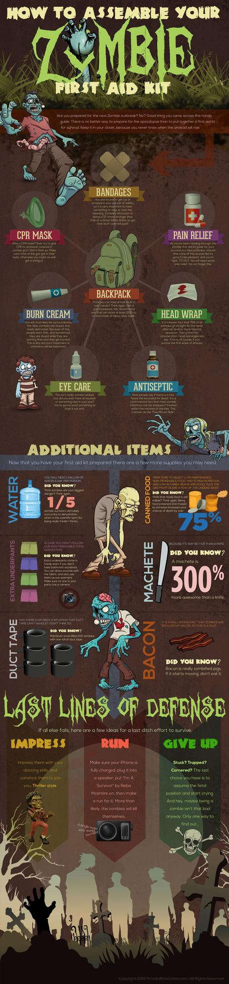 How To Build The Perfect Zombie Survival Kit