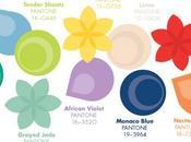 Spring 2013 Pantone Colors