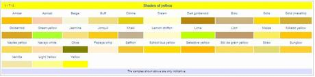 Shades Of Yellow Names Amazing Of Yellow Color Names and Shades Photos