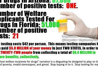 should those be applying for welfare be drug tested essay Home » opinion » welfare recipients should be drug tested to try to apply by requiring drug tests those who seek welfare, drug testing should be.