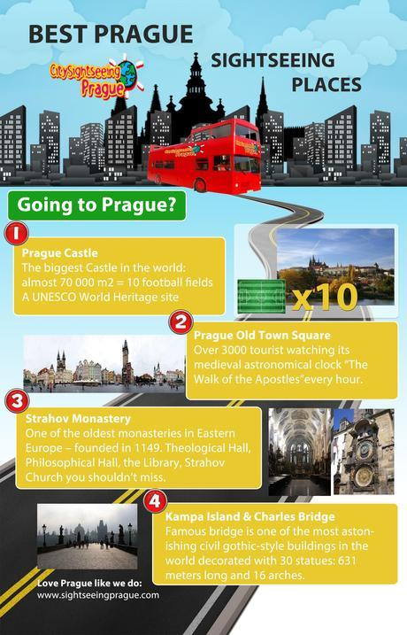 Best Places To Visit In Prague Infographic