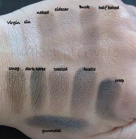 Urban Decay Naked Palette Swatches