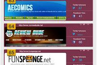 We are Among the Top 100 Comic Blogs [Infographic]