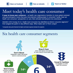 Understanding The Health Care Consumer