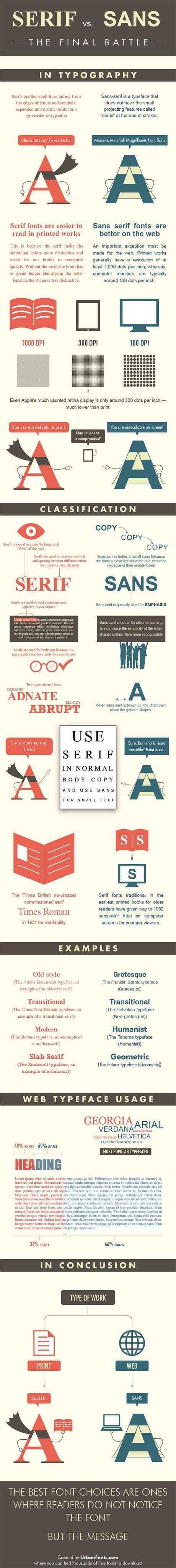 When To Use Serif vs Sans Infographic