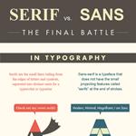 When To Use Serif vs Sans