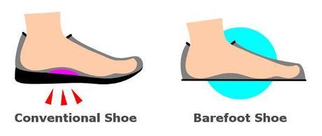 Shoe Arch Comparison