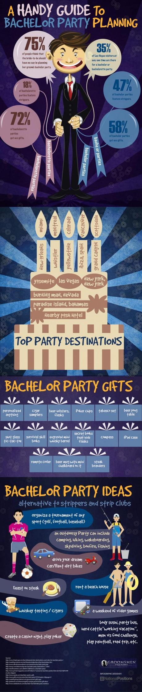 A Handy Guide To Bachelor Party Planning