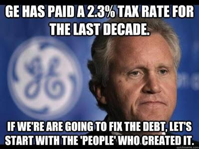 Creators Of Debt