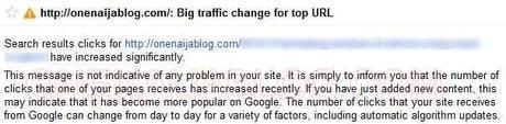 traffic increased by google