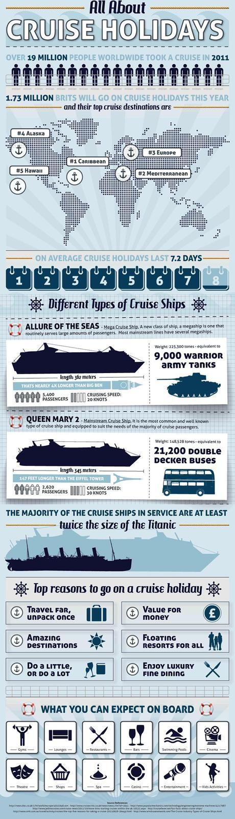 All About Cruise Holidays Infographic