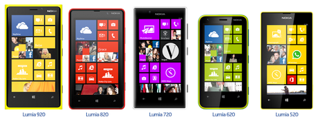 Why You Should  Drop Everything And Buy a Nokia Lumia