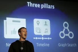 Facebook Graph Search: New Challenges for Google
