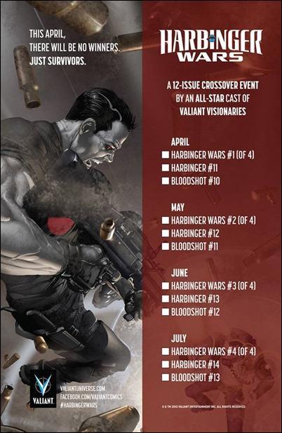 Harbinger Wars Checklist