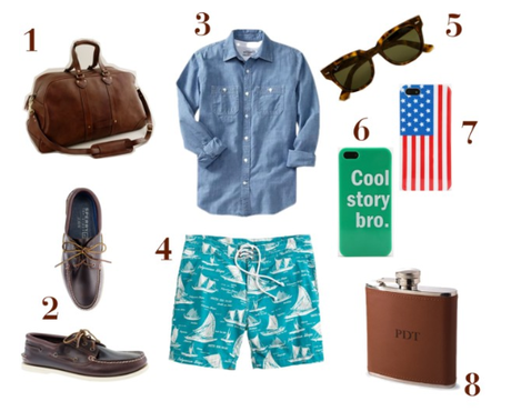 A Dude's Spring Break Packing List