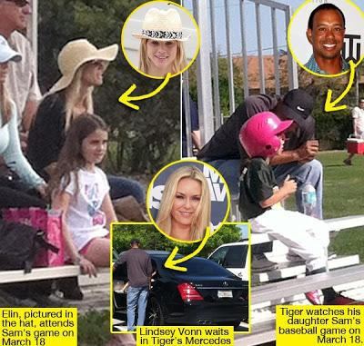 Tiger Woods And Lindsey Vonn A Quot Liger Quot Is Born Paperblog