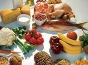 Healthy Food Weight Loss
