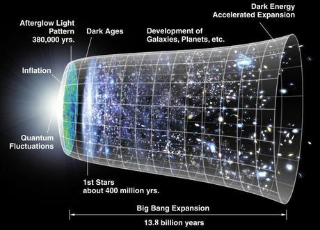 Planck - the mission, not the exercise, this is awesome