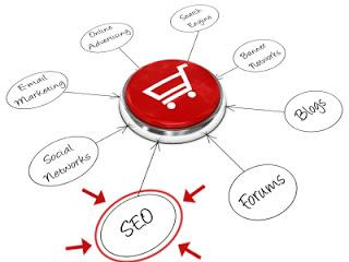 E-commerce and SEO