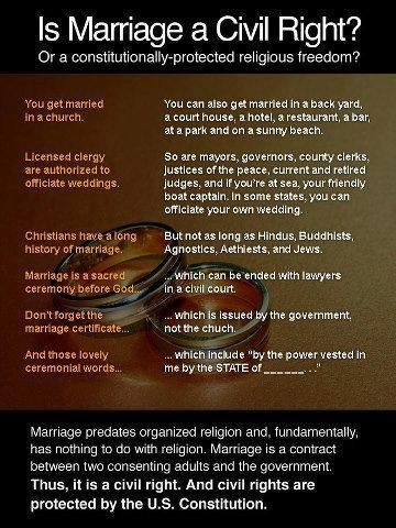 from Holden gay marriage not a civil right