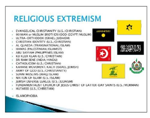 ... religious schools under pressure to show they don't promote extremism
