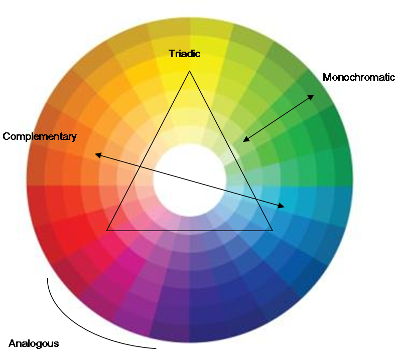 how to combine colours using the colour wheel paperblog