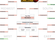 March Madness: Results