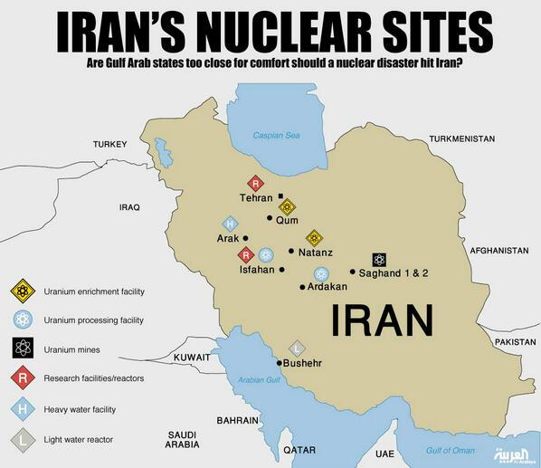 nuclear power in iran essay