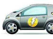 Electric Cars, Green Solution?